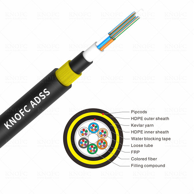 Double HDPE Sheath ADSS 96 Core 100M Aramid Yarn Fiber Optic Cable 2